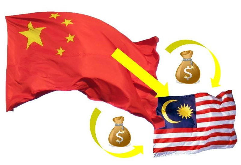 Pelaburan China